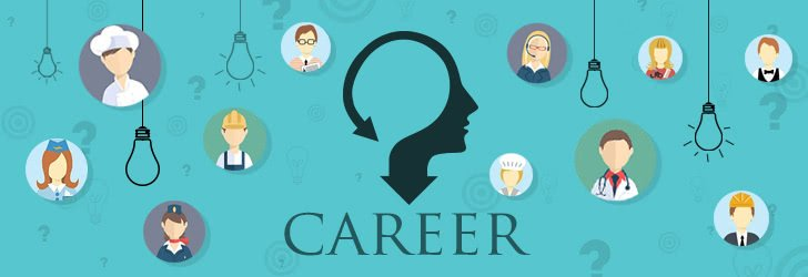 careers analysis identify jobs that suit you